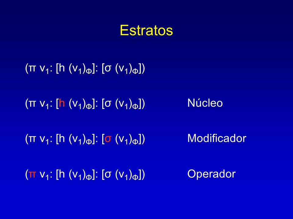 Estratos (π v1: [h (v1)Φ]: [σ (v1)Φ])
